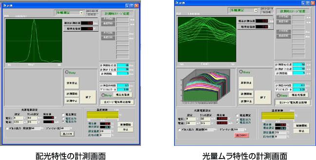 LED配光特性評価装置(LED-100G)