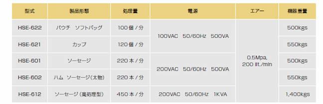 食品用ピンホール検査機 HSE-6シリーズ
