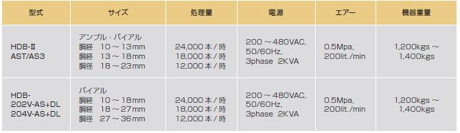 薬品用ピンホール検査機 HDB-II-ASシリーズ