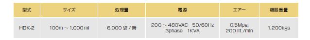 薬品用ピンホール検査機 HDKシリーズ